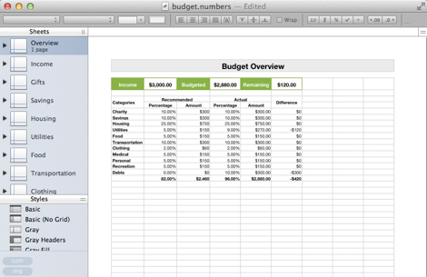 zero based budget spreadsheet